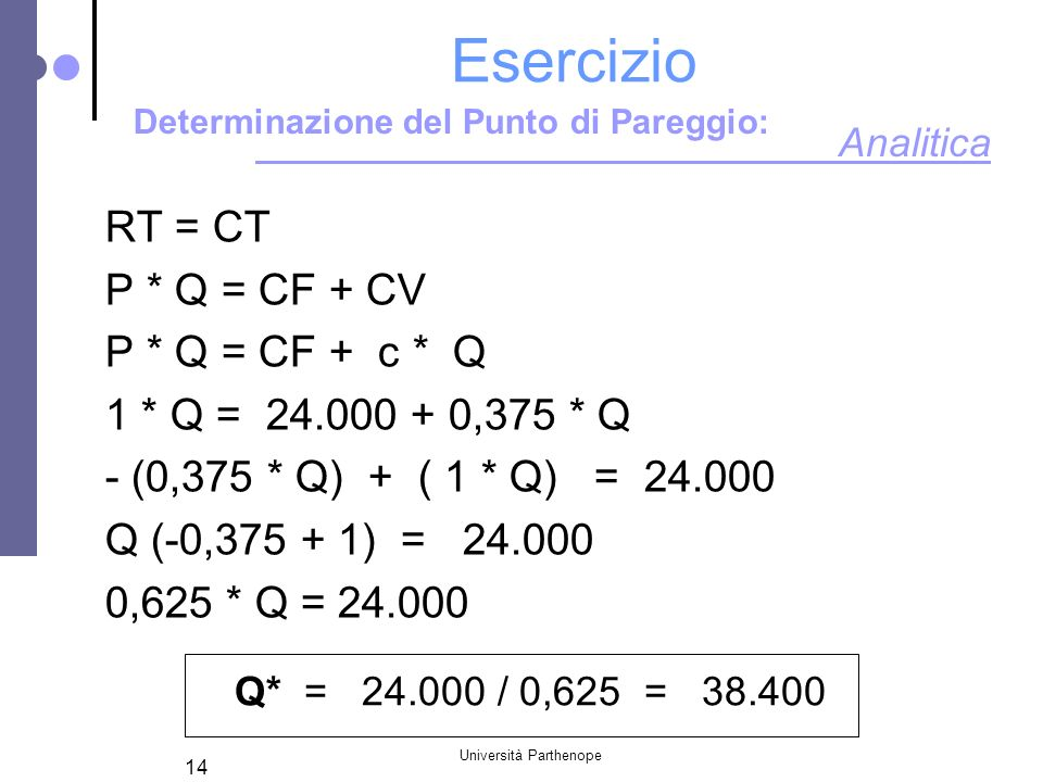 Università Parthenope 14 Esercizio Determinazione del Punto di Pareggio: RT = CT P * Q = CF + CV P * Q = CF + c * Q 1 * Q = 24.000 + 0,375 * Q - (0,37