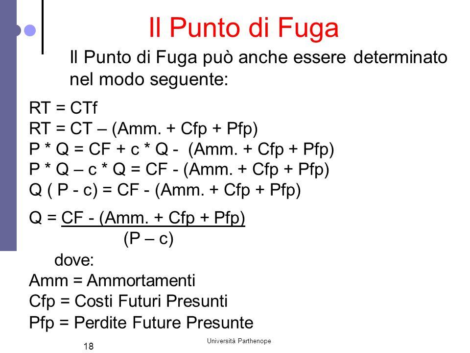 Università Parthenope 18 Il Punto di Fuga Il Punto di Fuga può anche essere determinato nel modo seguente: RT = CTf RT = CT – (Amm. + Cfp + Pfp) P * Q