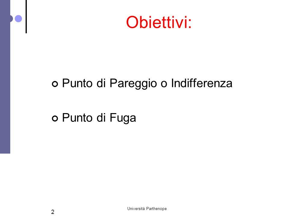 Università Parthenope 2 Obiettivi: Punto di Pareggio o Indifferenza Punto di Fuga