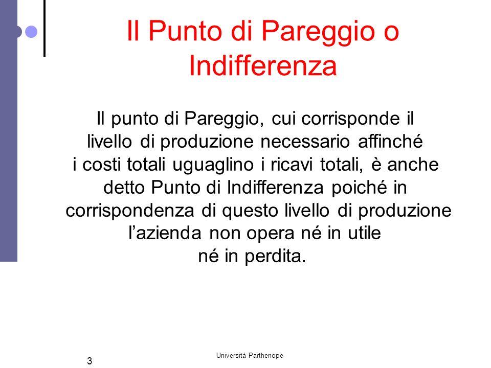Università Parthenope 3 Il Punto di Pareggio o Indifferenza Il punto di Pareggio, cui corrisponde il livello di produzione necessario affinché i costi