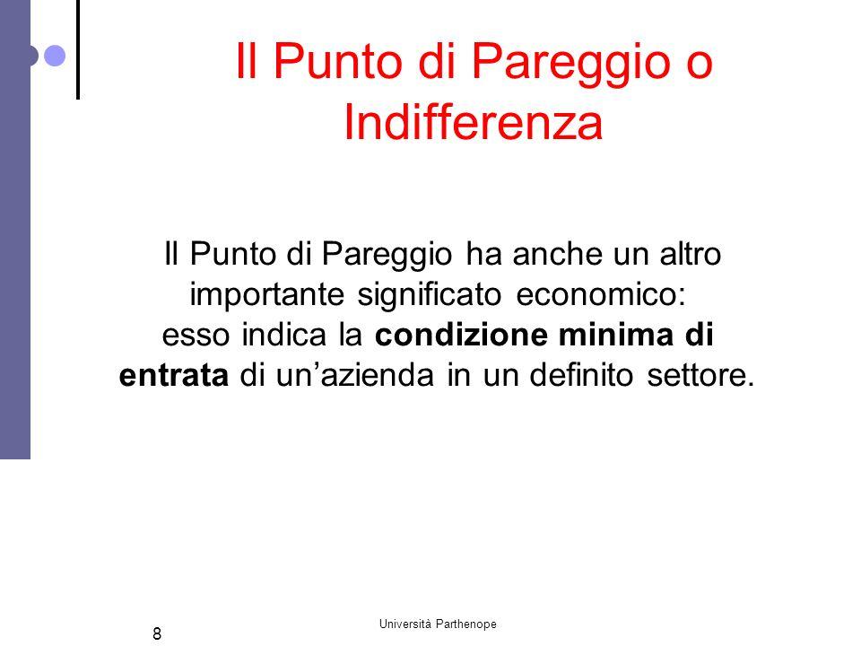 Università Parthenope 8 Il Punto di Pareggio o Indifferenza Il Punto di Pareggio ha anche un altro importante significato economico: esso indica la co