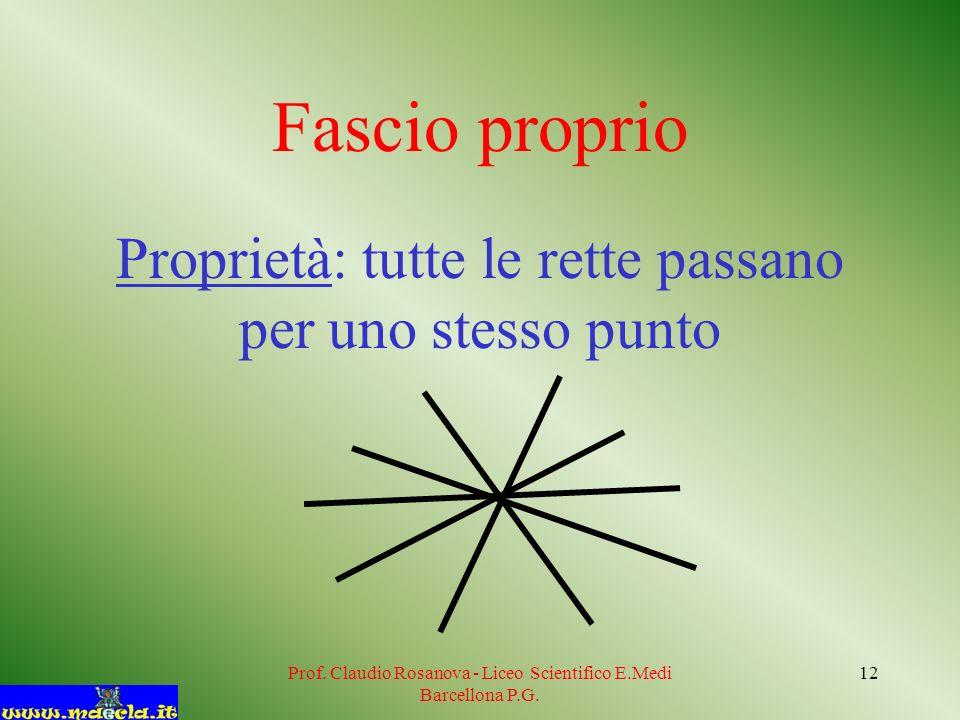Prof. Claudio Rosanova - Liceo Scientifico E.Medi Barcellona P.G. 12 Fascio proprio Proprietà: tutte le rette passano per uno stesso punto