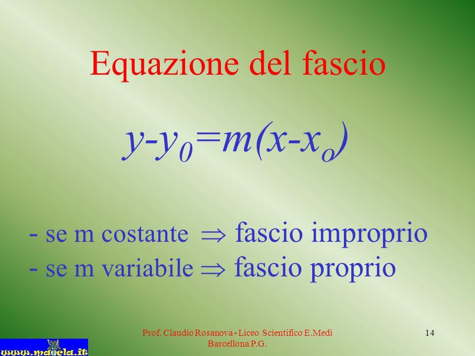 Prof. Claudio Rosanova - Liceo Scientifico E.Medi Barcellona P.G. 14 Equazione del fascio y-y 0 =m(x-x o ) - se m costante fascio improprio - se m var