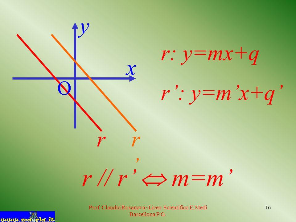 Prof. Claudio Rosanova - Liceo Scientifico E.Medi Barcellona P.G. 16 O x y rr r: y=mx+q r // r m=m