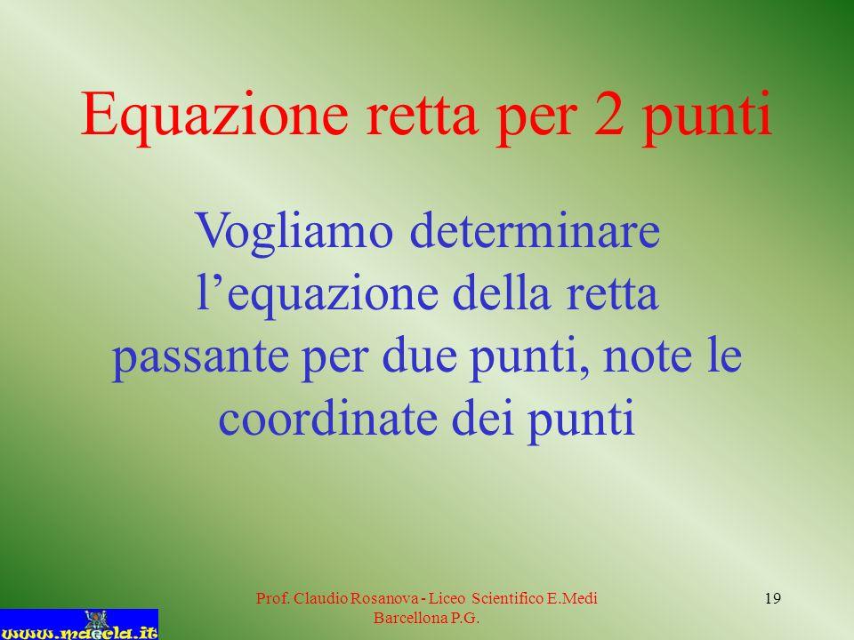 Prof. Claudio Rosanova - Liceo Scientifico E.Medi Barcellona P.G. 19 Equazione retta per 2 punti Vogliamo determinare lequazione della retta passante
