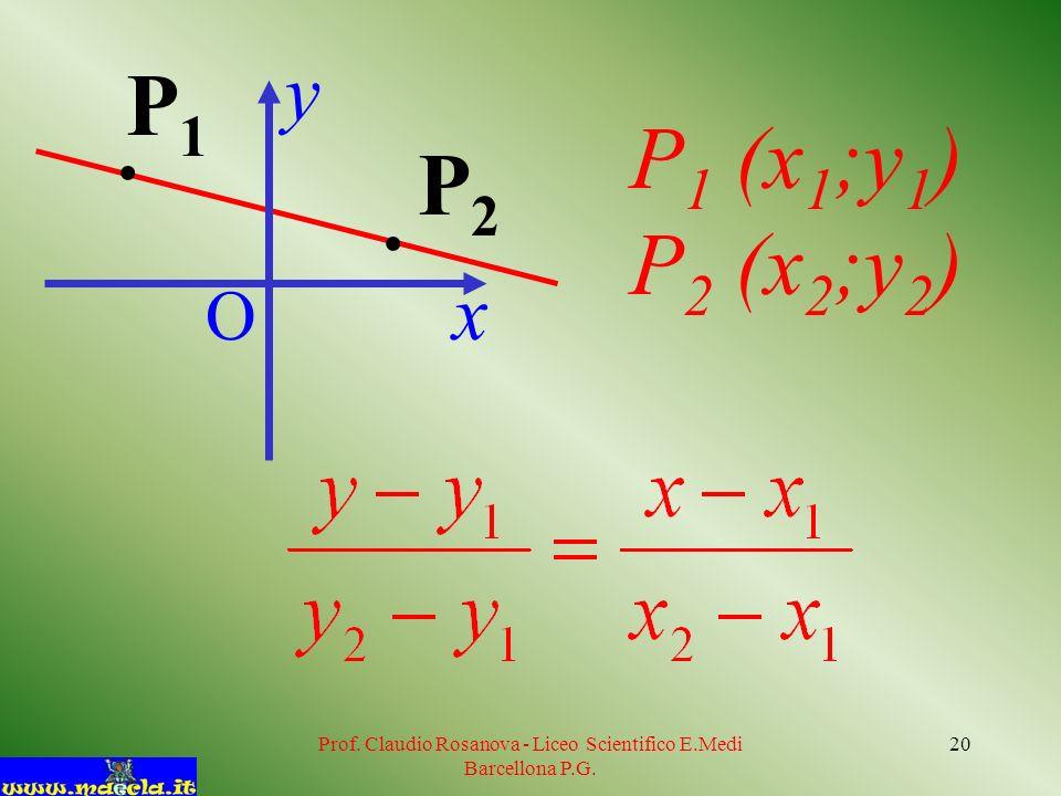 Prof. Claudio Rosanova - Liceo Scientifico E.Medi Barcellona P.G. 20 O x y. P2P2 P 1 (x 1 ;y 1 ) P 2 (x 2 ;y 2 ) P1P1.