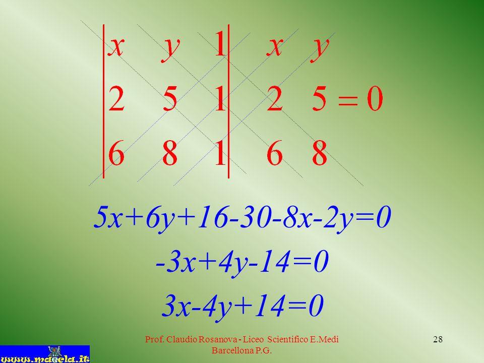 Prof. Claudio Rosanova - Liceo Scientifico E.Medi Barcellona P.G. 28 5x+6y+16-30-8x-2y=0 -3x+4y-14=0 3x-4y+14=0
