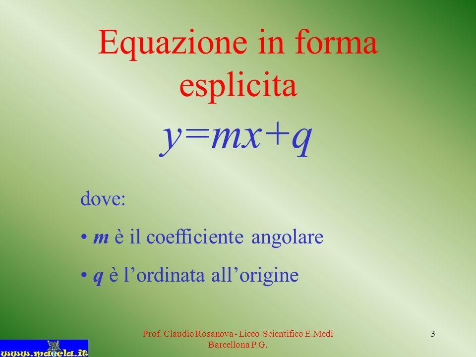 Prof. Claudio Rosanova - Liceo Scientifico E.Medi Barcellona P.G. 3 Equazione in forma esplicita y=mx+q dove: m è il coefficiente angolare q è lordina