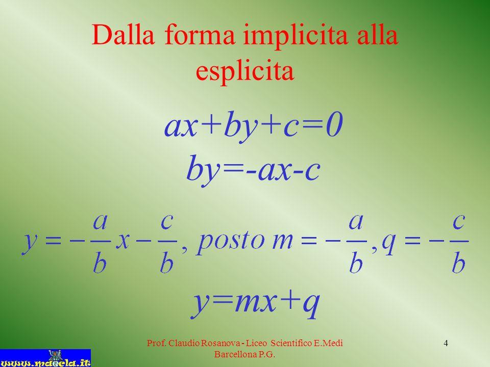 Prof. Claudio Rosanova - Liceo Scientifico E.Medi Barcellona P.G. 4 Dalla forma implicita alla esplicita ax+by+c=0 by=-ax-c y=mx+q