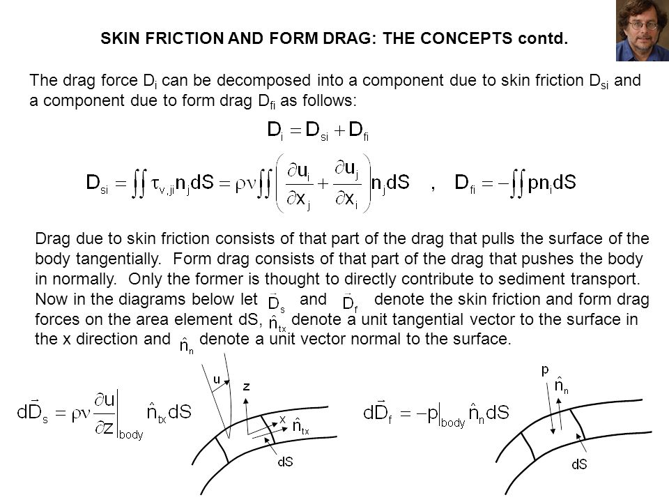 SKIN FRICTION AND FORM DRAG: THE CONCEPTS contd. The drag force D i can be decomposed into a component due to skin friction D si and a component due t