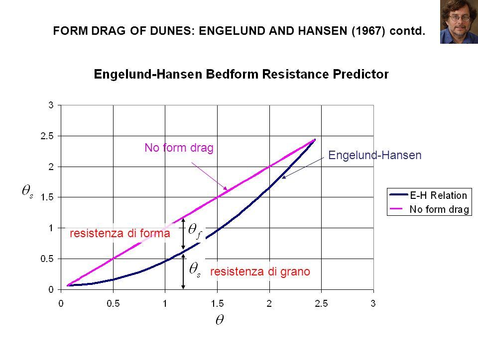 No form drag Engelund-Hansen FORM DRAG OF DUNES: ENGELUND AND HANSEN (1967) contd. resistenza di forma resistenza di grano