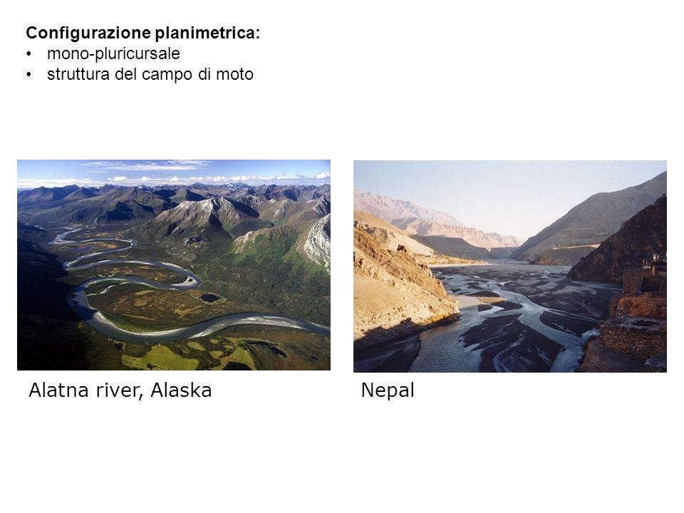 Alatna river, Alaska Nepal Configurazione planimetrica: mono-pluricursale struttura del campo di moto