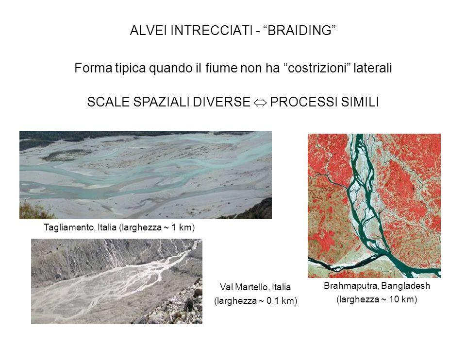 ALVEI INTRECCIATI - BRAIDING Brahmaputra, Bangladesh (larghezza ~ 10 km) Tagliamento, Italia (larghezza ~ 1 km) Val Martello, Italia (larghezza ~ 0.1