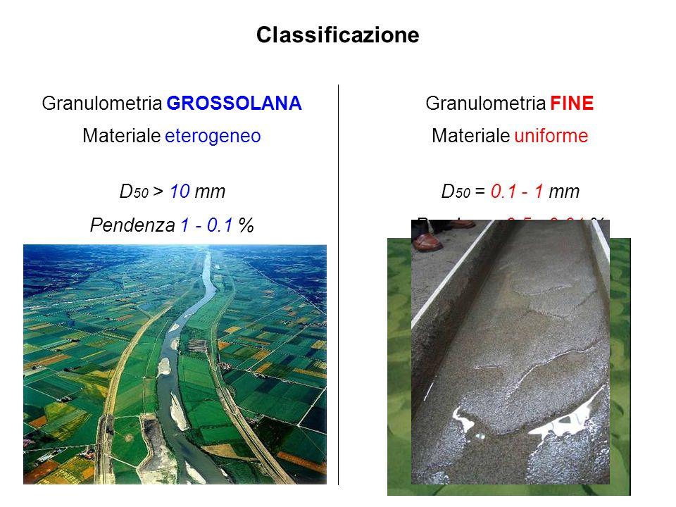 Classificazione Granulometria GROSSOLANA Materiale eterogeneo D 50 > 10 mm Pendenza 1 - 0.1 % Trasporto di fondo Macroforme di fondo: BARRE Regime plu