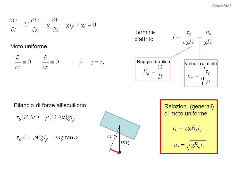 Equazioni Moto uniforme Velocità dattrito Raggio idraulico Bilancio di forze allequilibrio Termine dattrito Relazioni (generali) di moto uniforme