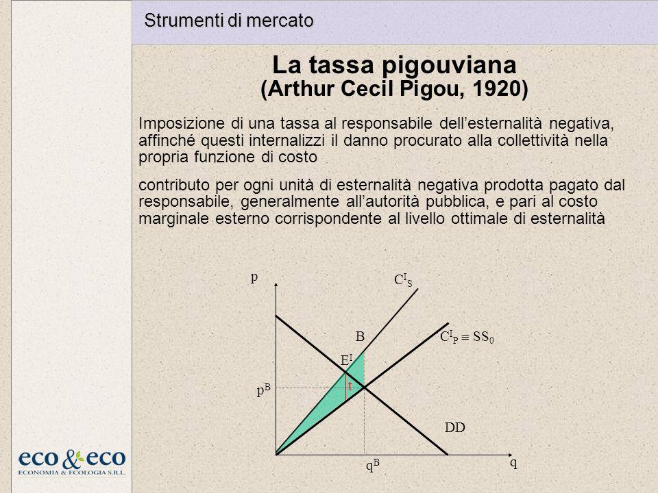 CISCIS B La tassa pigouviana (Arthur Cecil Pigou, 1920) Imposizione di una tassa al responsabile dellesternalità negativa, affinché questi internalizz