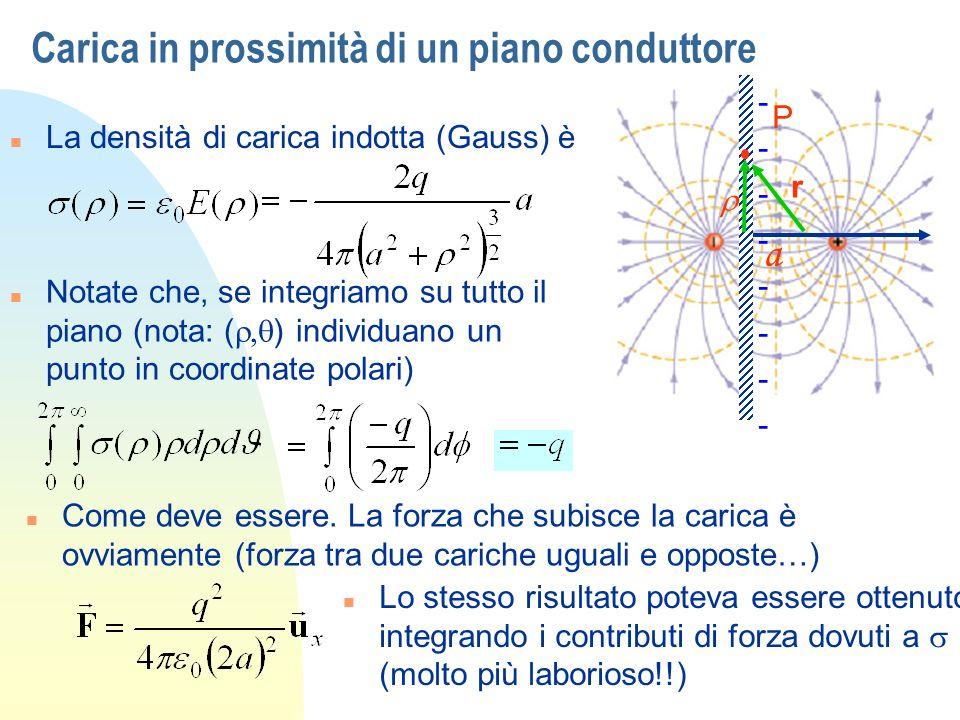 Carica in prossimità di un piano conduttore n La densità di carica indotta (Gauss) è Notate che, se integriamo su tutto il piano (nota: ( ) individuano un punto in coordinate polari) P a r ---------------- n Come deve essere.