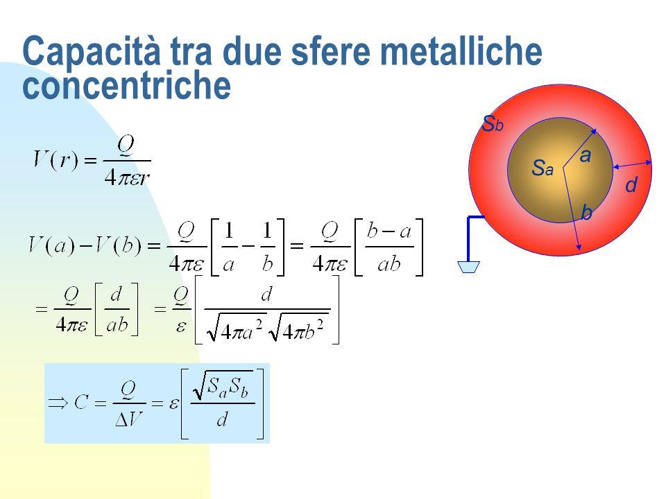 Capacità tra due sfere metalliche concentriche a b d SaSa SbSb