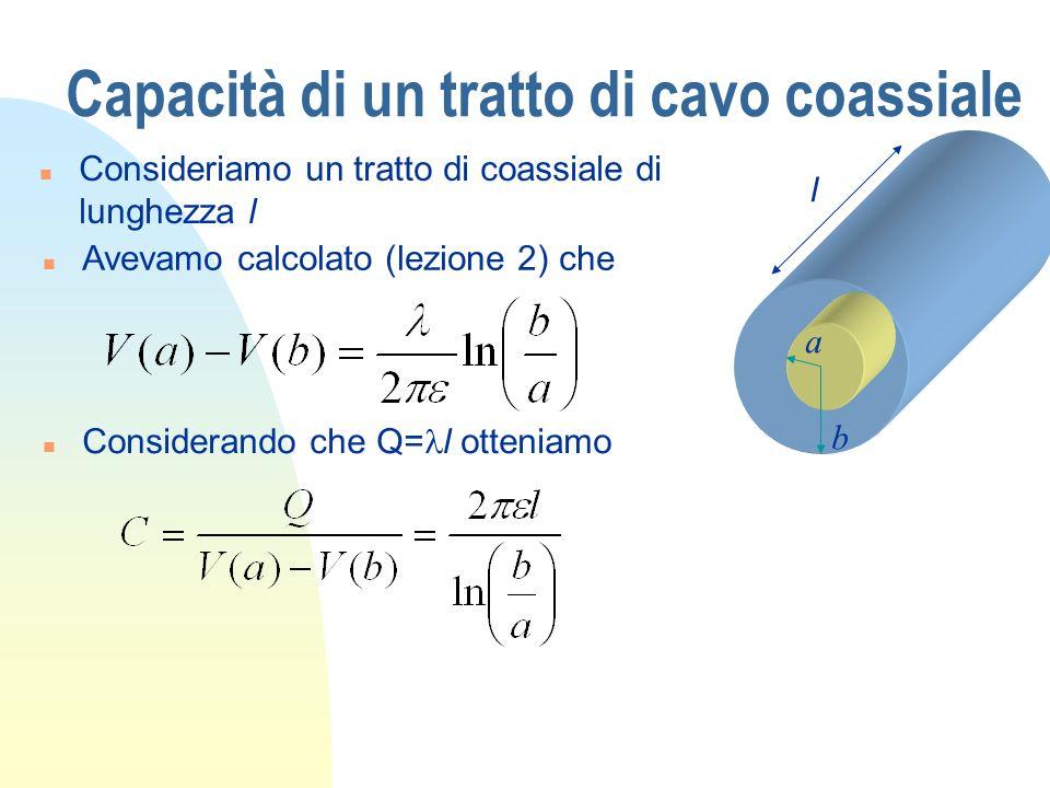Capacità di un tratto di cavo coassiale n Consideriamo un tratto di coassiale di lunghezza l a b l n Avevamo calcolato (lezione 2) che Considerando che Q= l otteniamo