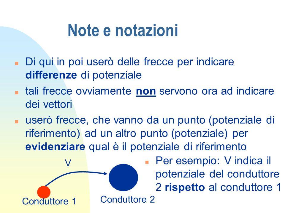 Note e notazioni n Di qui in poi userò delle frecce per indicare differenze di potenziale n tali frecce ovviamente non servono ora ad indicare dei vettori n userò frecce, che vanno da un punto (potenziale di riferimento) ad un altro punto (potenziale) per evidenziare qual è il potenziale di riferimento V Conduttore 1 Conduttore 2 n Per esempio: V indica il potenziale del conduttore 2 rispetto al conduttore 1