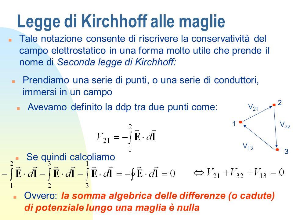 Legge di Kirchhoff alle maglie n Tale notazione consente di riscrivere la conservatività del campo elettrostatico in una forma molto utile che prende il nome di Seconda legge di Kirchhoff: n Prendiamo una serie di punti, o una serie di conduttori, immersi in un campo 1 2 3 V 21 V 32 V 13 n Avevamo definito la ddp tra due punti come: n Se quindi calcoliamo n Ovvero: la somma algebrica delle differenze (o cadute) di potenziale lungo una maglia è nulla