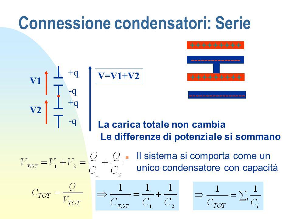 Connessione condensatori: Serie +q -q +q -q V1 V2 V=V1+V2 La carica totale non cambia Le differenze di potenziale si sommano n Il sistema si comporta come un unico condensatore con capacità +++++++++ --------------- +++++++++ -----------------