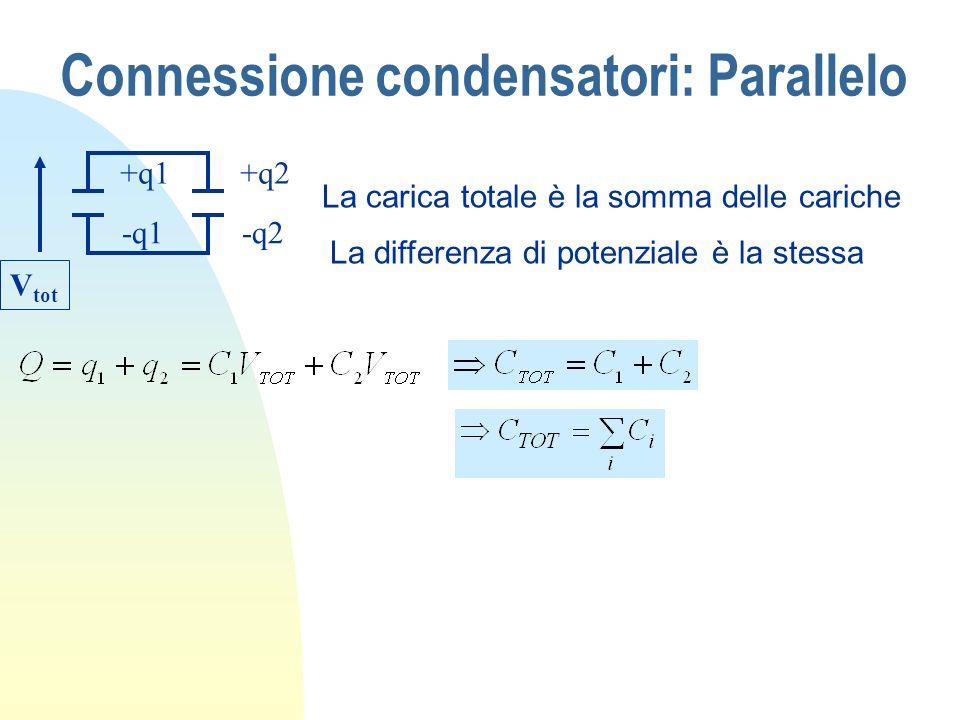 Connessione condensatori: Parallelo +q1 -q1 +q2 -q2 La carica totale è la somma delle cariche La differenza di potenziale è la stessa V tot