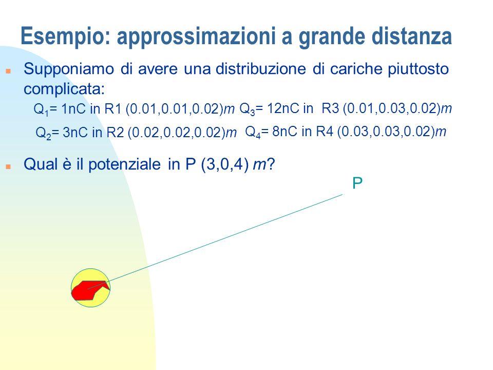 Esempio: approssimazioni a grande distanza n Supponiamo di avere una distribuzione di cariche piuttosto complicata: Q 1 = 1nC in R1 (0.01,0.01,0.02)m Q 2 = 3nC in R2 (0.02,0.02,0.02)m Q 3 = 12nC in R3 (0.01,0.03,0.02)m Q 4 = 8nC in R4 (0.03,0.03,0.02)m n Qual è il potenziale in P (3,0,4) m.
