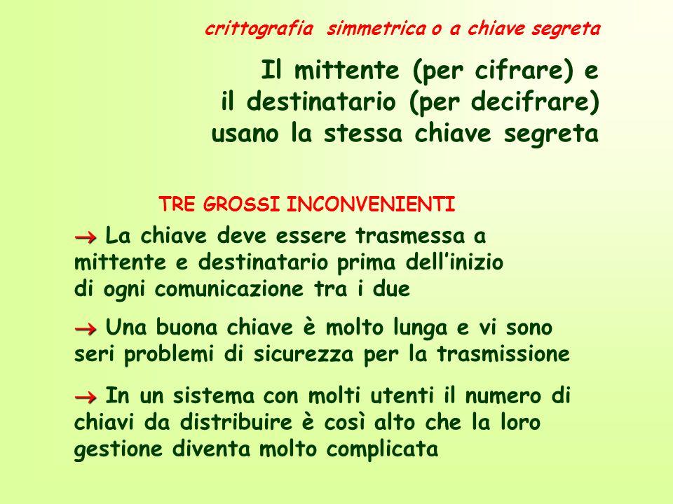 crittografia simmetrica o a chiave segreta La chiave deve essere trasmessa a mittente e destinatario prima dellinizio di ogni comunicazione tra i due