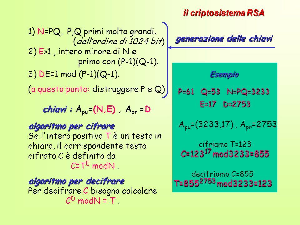 algoritmo per cifrare Se l'intero positivo T è un testo in chiaro, il corrispondente testo cifrato C è definito da C=T E modN. il criptosistema RSA 1)