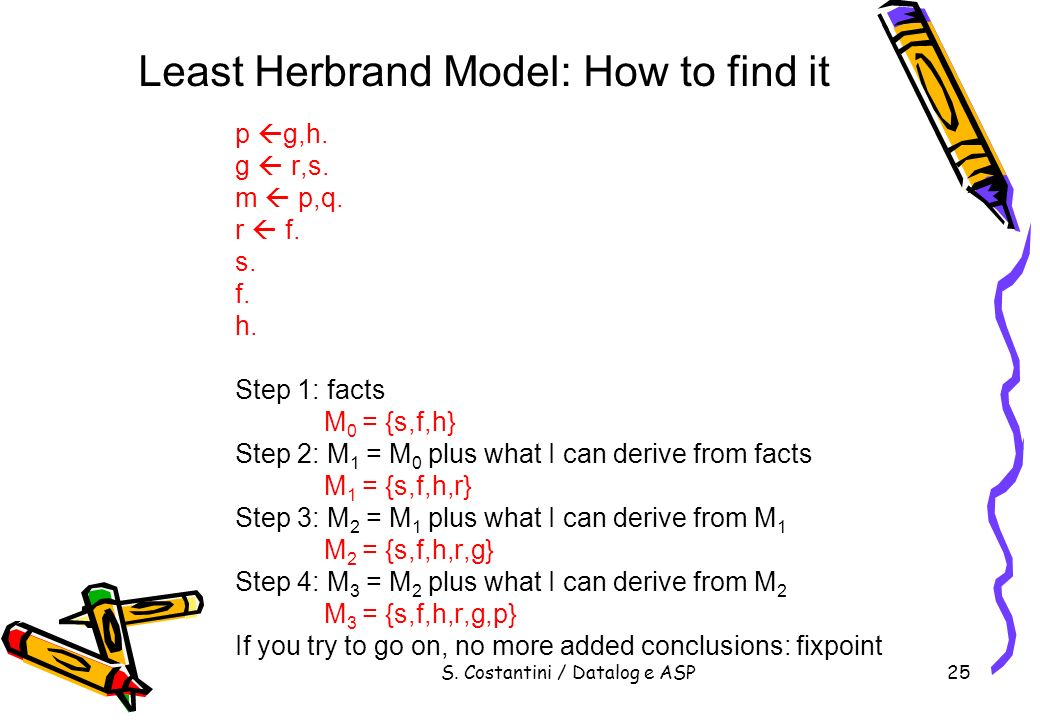 S. Costantini / Datalog e ASP25 Least Herbrand Model: How to find it p g,h. g r,s. m p,q. r f. s. f. h. Step 1: facts M 0 = {s,f,h} Step 2: M 1 = M 0