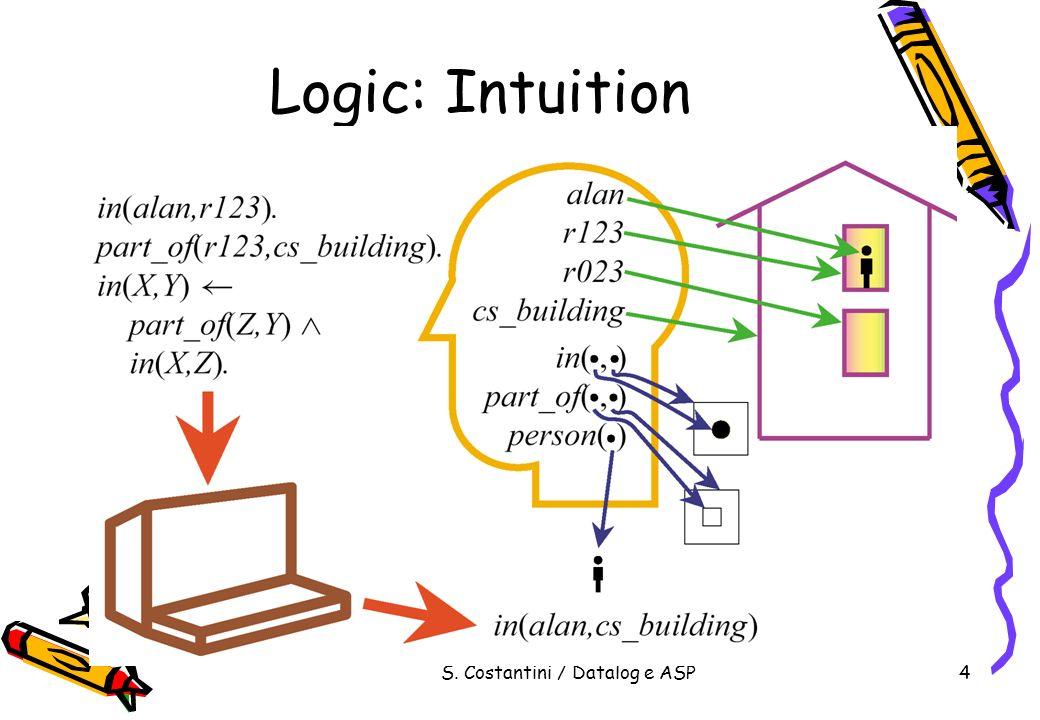 S.Costantini / Datalog e ASP75 Caso problematico p:- not p, not a.