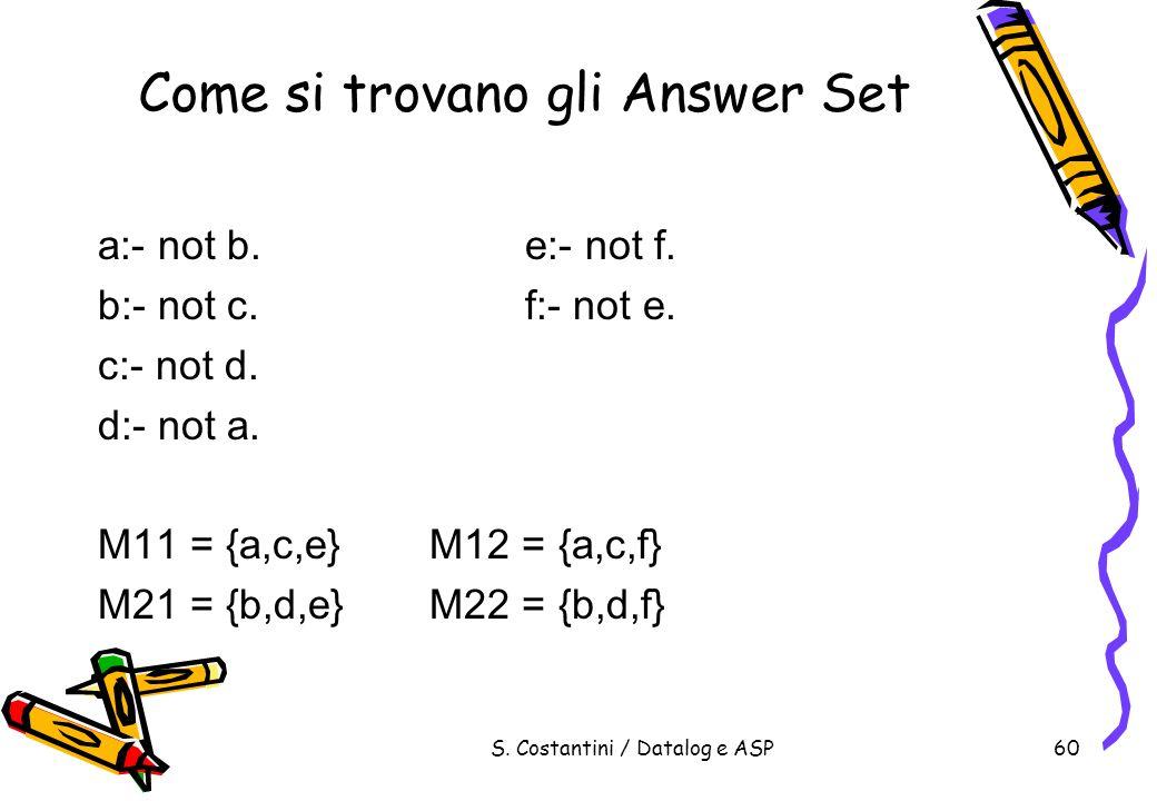 S. Costantini / Datalog e ASP60 Come si trovano gli Answer Set a:- not b.e:- not f. b:- not c.f:- not e. c:- not d. d:- not a. M11 = {a,c,e} M12 = {a,