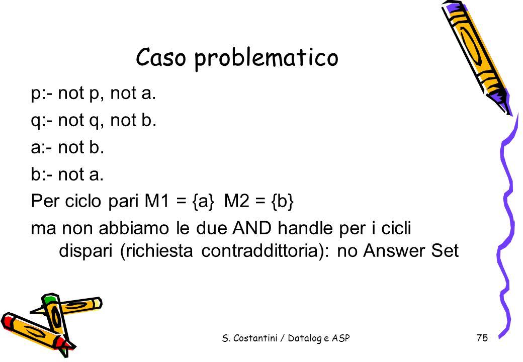 S. Costantini / Datalog e ASP75 Caso problematico p:- not p, not a. q:- not q, not b. a:- not b. b:- not a. Per ciclo pari M1 = {a}M2 = {b} ma non abb