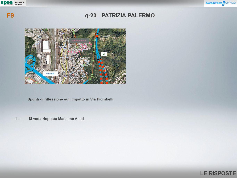 LE RISPOSTE 1 -Si veda risposta Massimo Aceti q-20PATRIZIA PALERMO F9 Gronda via Piombelli A7 Spunti di riflessione sullimpatto in Via Piombelli