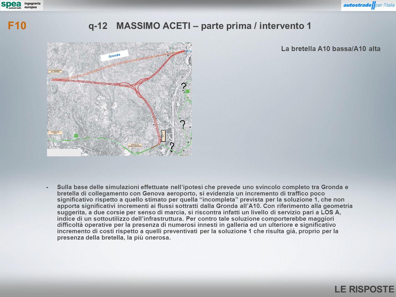 LE RISPOSTE Gronda -Sulla base delle simulazioni effettuate nellipotesi che prevede uno svincolo completo tra Gronda e bretella di collegamento con Ge