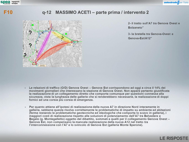 LE RISPOSTE F10 2- il tratto sullA7 tra Genova Ovest e Bolzaneto 3- la bretella tra Genova-Ovest e Genova-Est/A12 q-12MASSIMO ACETI – parte prima / in