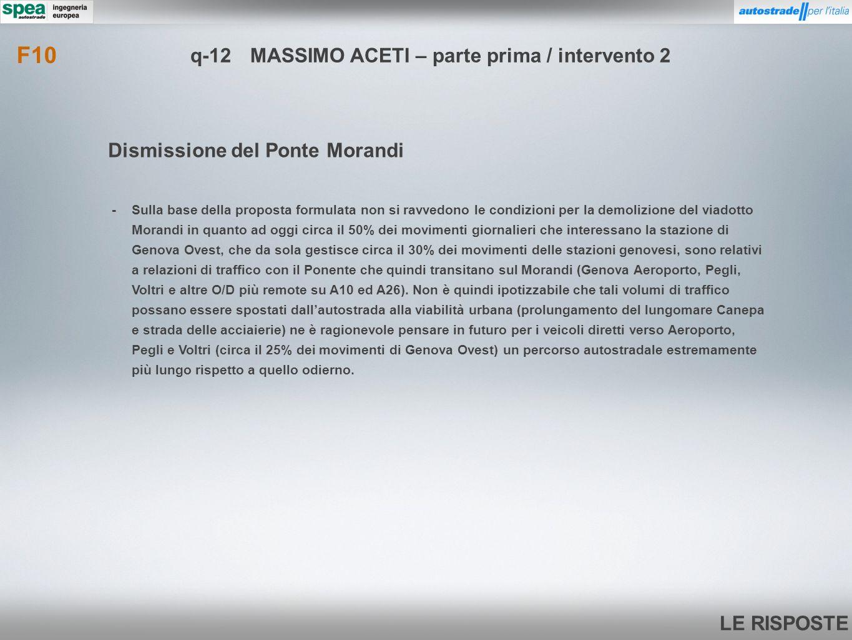 LE RISPOSTE F10 Dismissione del Ponte Morandi q-12MASSIMO ACETI – parte prima / intervento 2 -Sulla base della proposta formulata non si ravvedono le