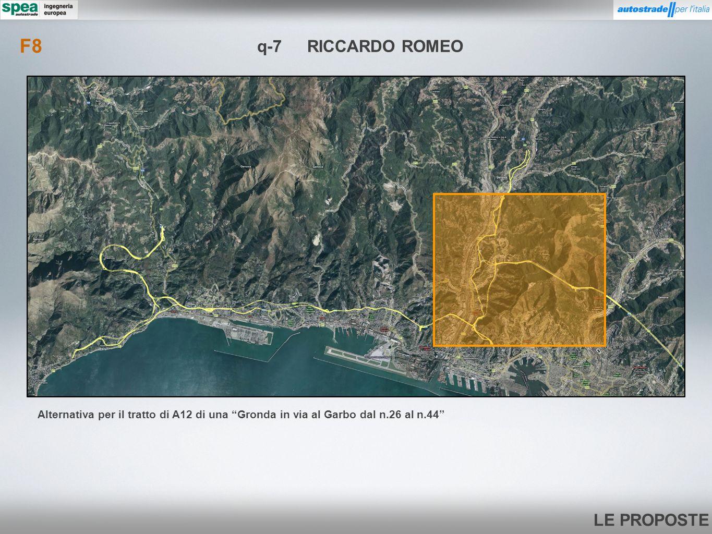LE PROPOSTE q-7RICCARDO ROMEO Alternativa per il tratto di A12 di una Gronda in via al Garbo dal n.26 al n.44 F8