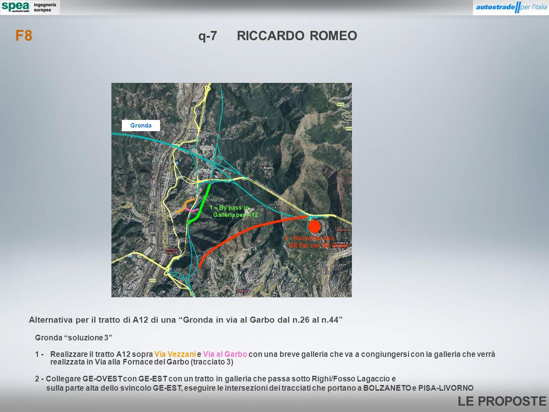 LE PROPOSTE q-7RICCARDO ROMEO 1 -Realizzare il tratto A12 sopra Via Vezzani e Via al Garbo con una breve galleria che va a congiungersi con la galleri