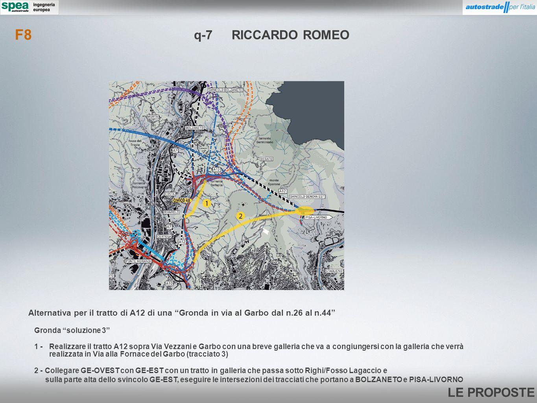 LE PROPOSTE q-7RICCARDO ROMEO 1 -Realizzare il tratto A12 sopra Via Vezzani e Garbo con una breve galleria che va a congiungersi con la galleria che v
