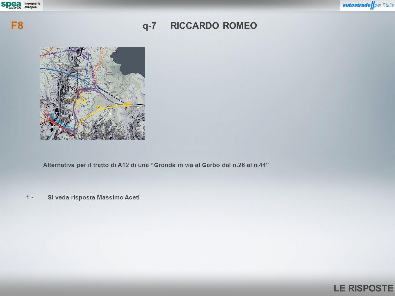 LE RISPOSTE 1 -Si veda risposta Massimo Aceti Alternativa per il tratto di A12 di una Gronda in via al Garbo dal n.26 al n.44 F8 q-7RICCARDO ROMEO