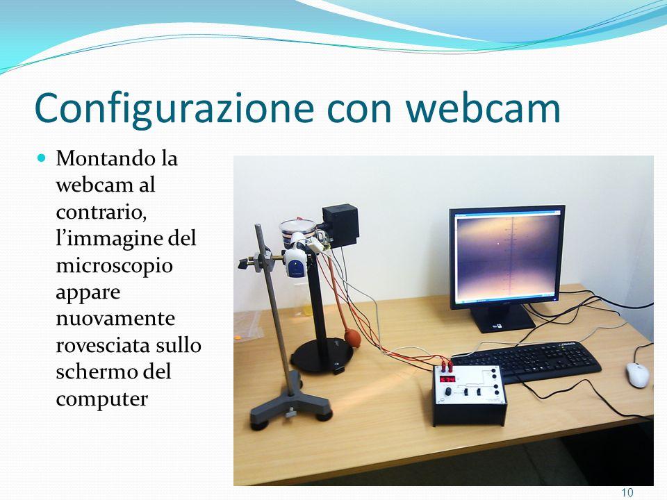 Configurazione con webcam Montando la webcam al contrario, limmagine del microscopio appare nuovamente rovesciata sullo schermo del computer 10