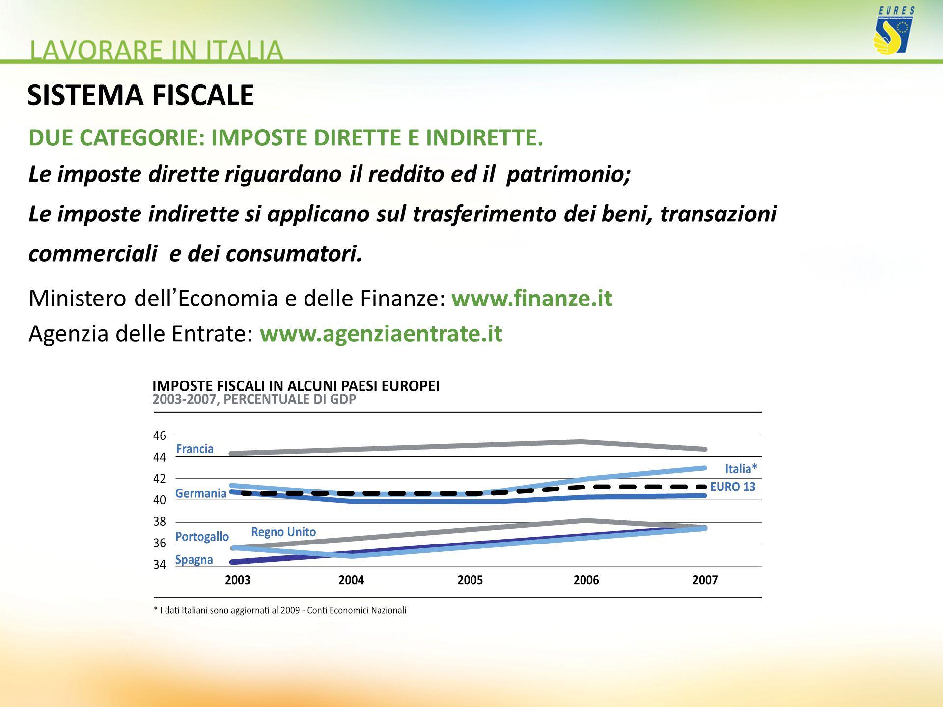 SISTEMA FISCALE DUE CATEGORIE: IMPOSTE DIRETTE E INDIRETTE. Le imposte dirette riguardano il reddito ed il patrimonio; Le imposte indirette si applica