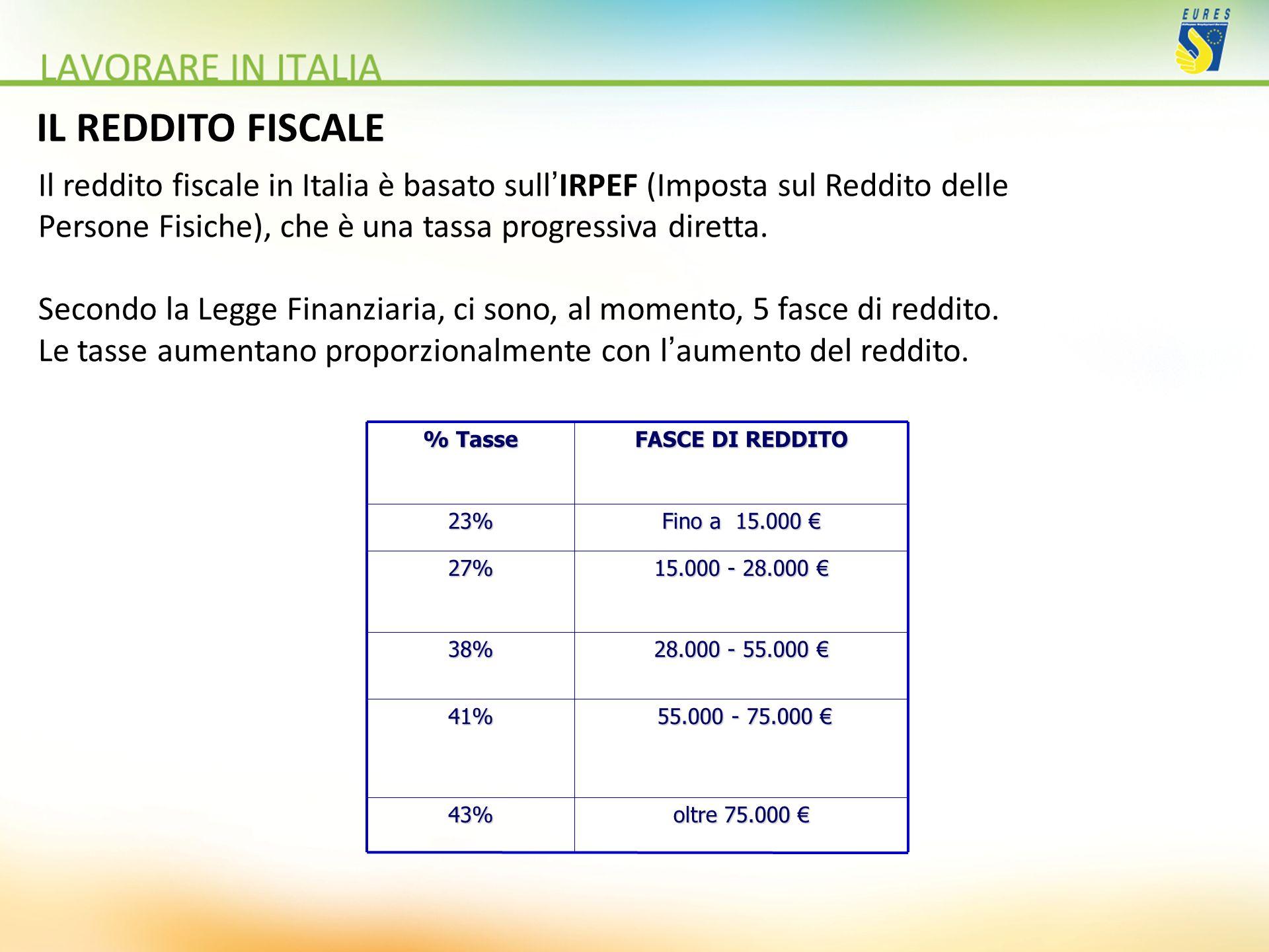IL REDDITO FISCALE Il reddito fiscale in Italia è basato sullIRPEF (Imposta sul Reddito delle Persone Fisiche), che è una tassa progressiva diretta. S