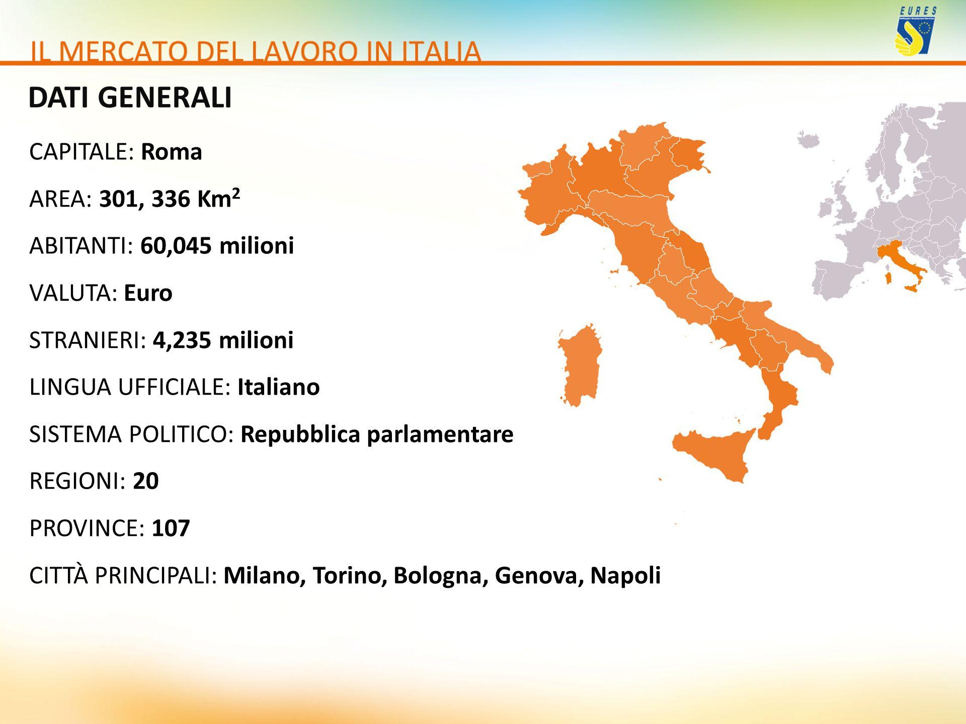 DATI GENERALI CAPITALE: Roma AREA: 301, 336 Km 2 ABITANTI: 60,045 milioni VALUTA: Euro STRANIERI: 4,235 milioni LINGUA UFFICIALE: Italiano SISTEMA POL
