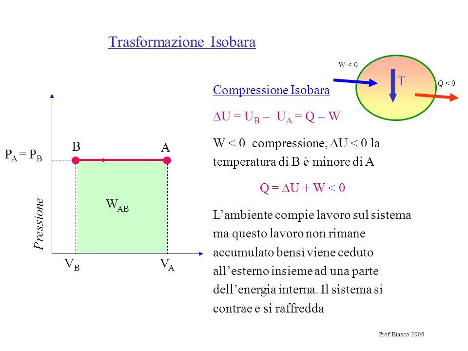 Prof Biasco 2006 Trasformazione Isobara Pressione A B P A = P B VAVA VBVB Compressione Isobara U = U B U A = Q W W < 0 compressione, U < 0 la temperat