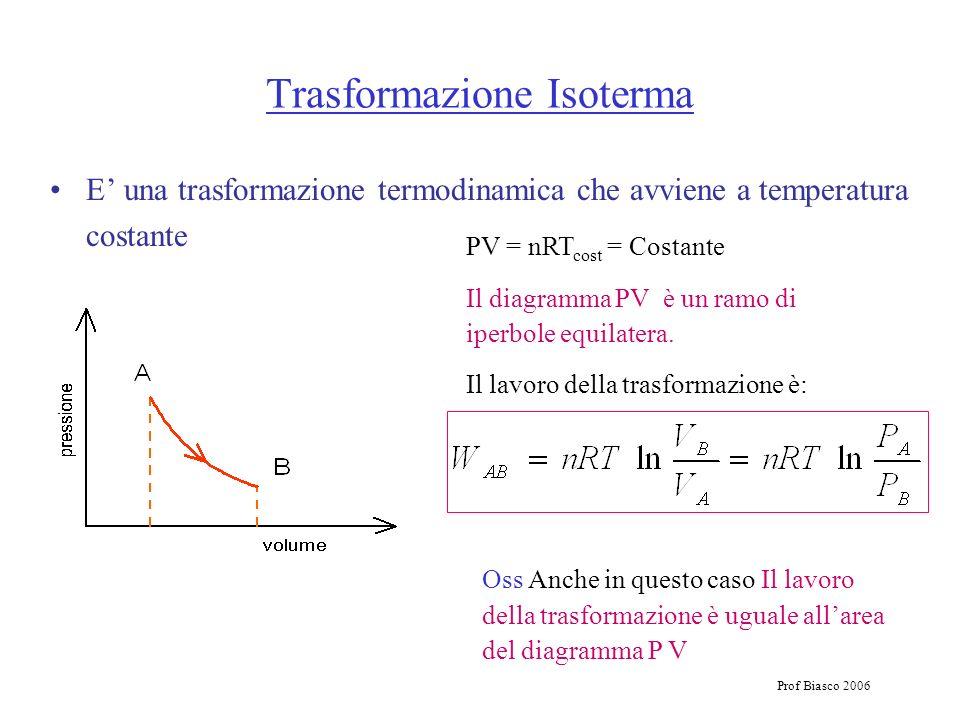 Prof Biasco 2006 Trasformazione Isoterma E una trasformazione termodinamica che avviene a temperatura costante PV = nRT cost = Costante Il diagramma P