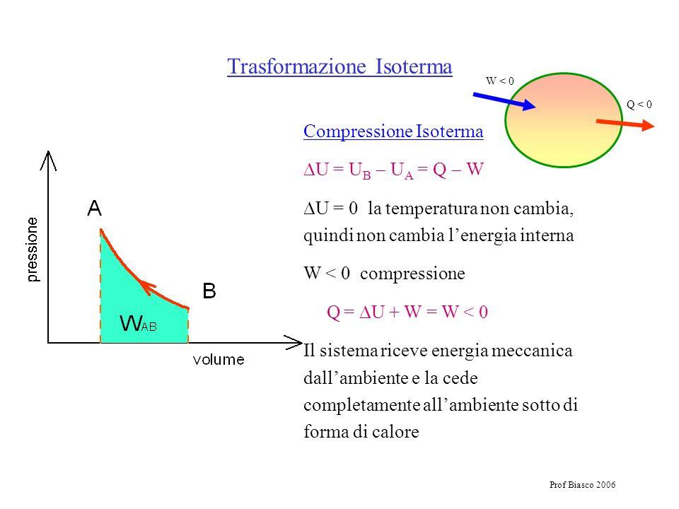 Prof Biasco 2006 Compressione Isoterma U = U B U A = Q W U = 0 la temperatura non cambia, quindi non cambia lenergia interna W < 0 compressione Q = U