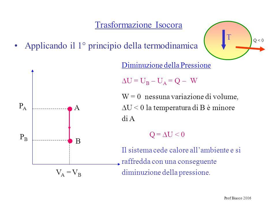 Prof Biasco 2006 Trasformazione Isocora Applicando il 1° principio della termodinamica Diminuzione della Pressione U = U B U A = Q W W = 0 nessuna var